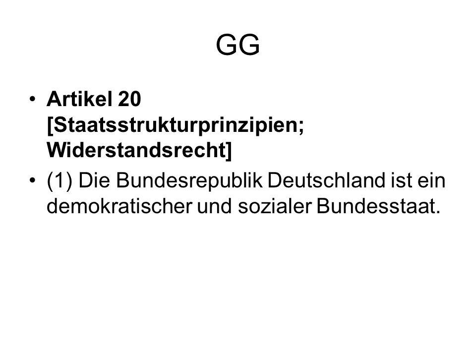 GG Artikel 20 [Staatsstrukturprinzipien; Widerstandsrecht]